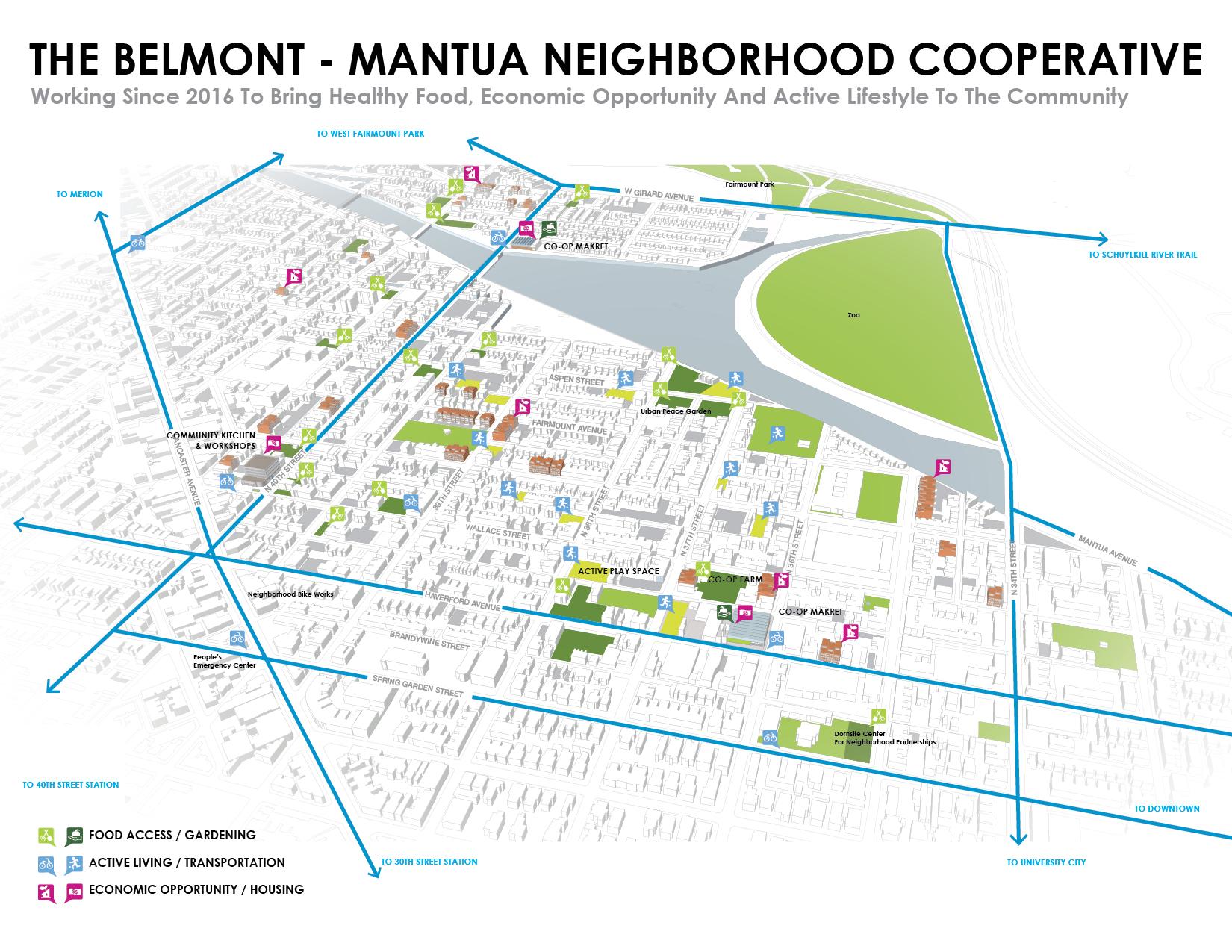 Cooperative Neighborhoods